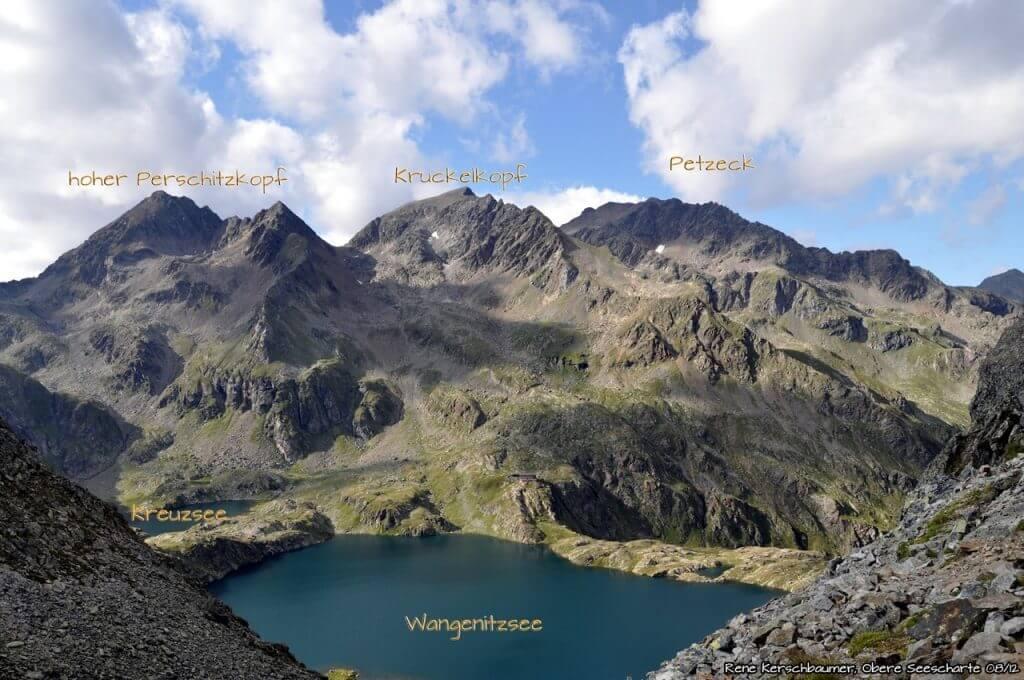 Wangenitzsee